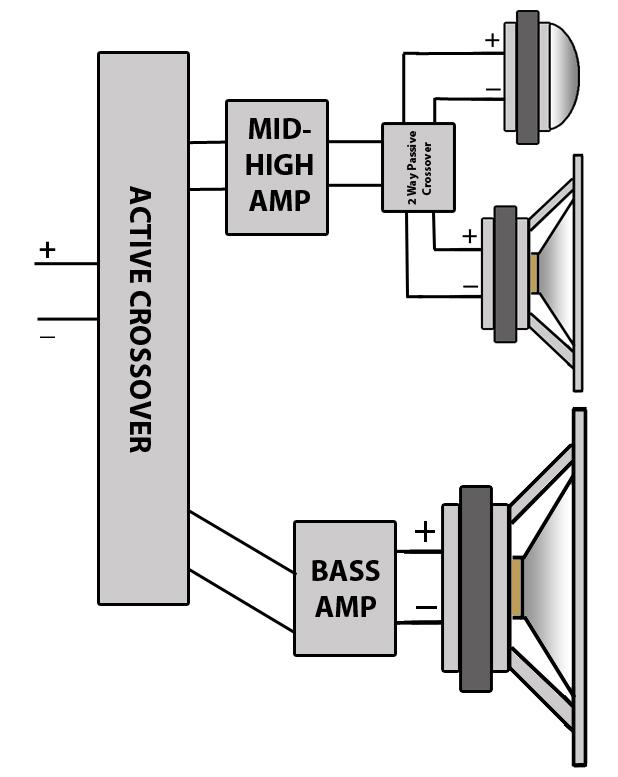 Www speakerwizard co uk loudspeaker design advice & tools page 2 on speaker crossover wiring diagram Intercom Transformers Diagrams Speaker Schematic Diagram